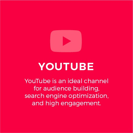 Best Practices for Youtube Video Distribution.jpg