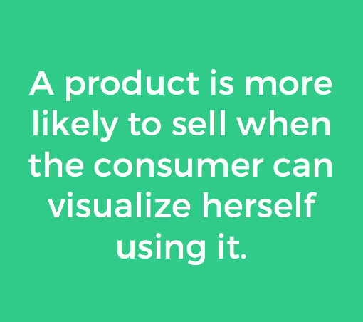 a product is more likely to sell when the customer can visualize use